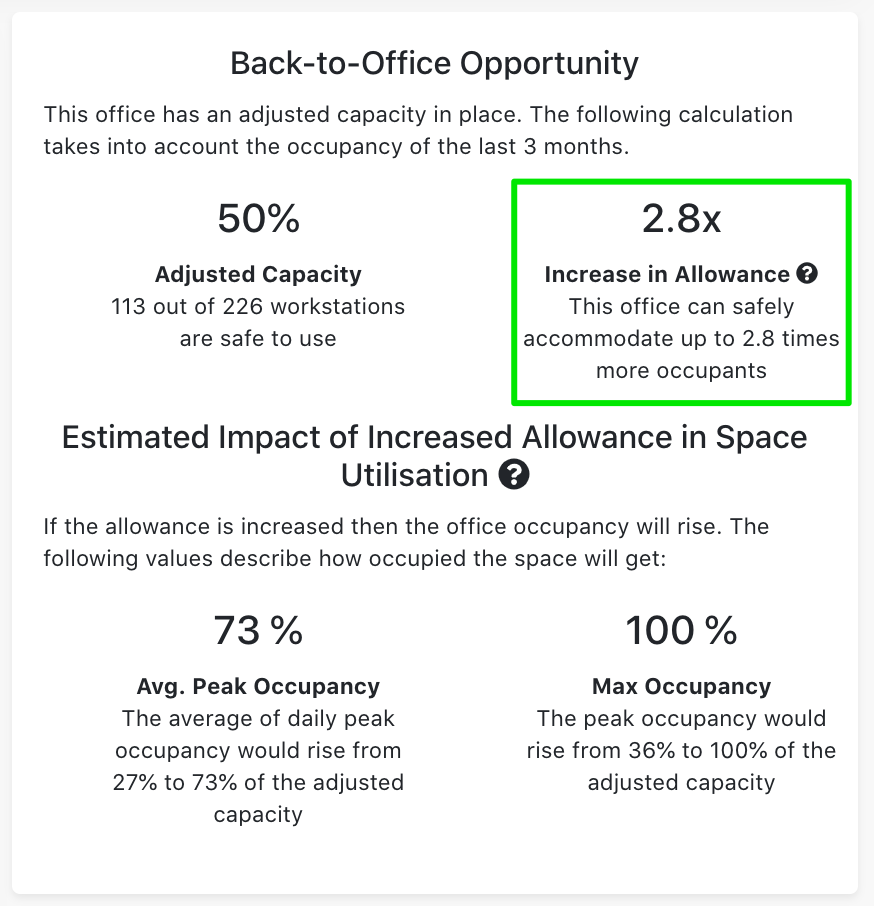 Basking.io Back-to-Office Increase in Allowance
